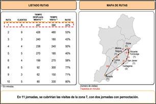 Disseny i desenvolupament d'un algoritme d'optimització de les rutes comercials